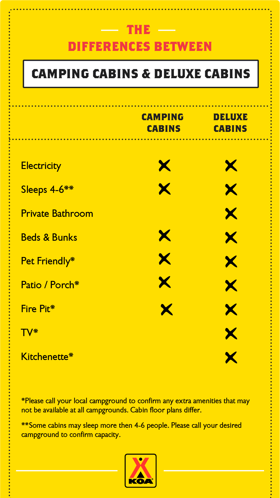 Differences Between Camping Cabins & Deluxe Cabins