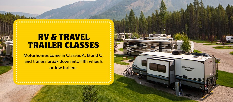 Rv Classes Guide Different Classes Of Rvs Motorhomes