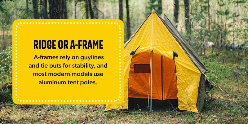 How to Set Up Any Tent Fast | How to Pitch Different Types