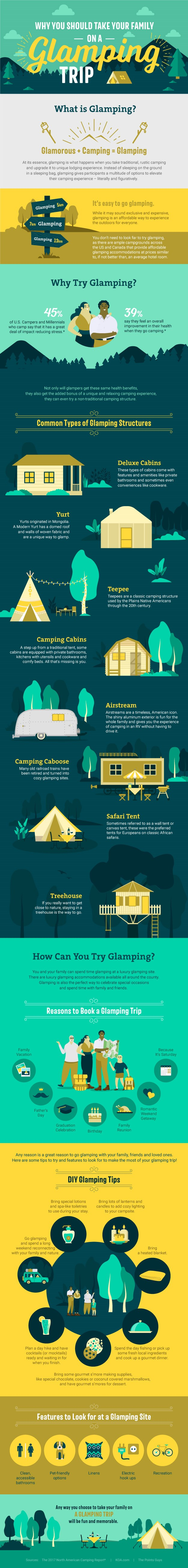 How to Go Glamping Infographic